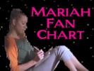 Mariah Fan Chart - click to vote